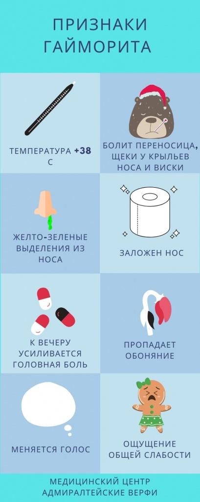 simptomi-gaimorita