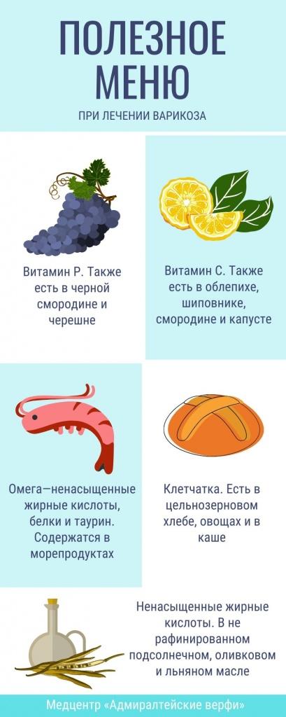 Boala fantomă sau varice ale pelvisului: simptome și prevenire